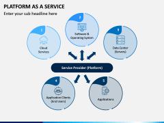 Platform as a Service (PaaS) PPT Slide 3