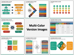 Customer Centric Culture Multicolor Combined