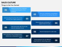 Sales Culture PPT Slide 5