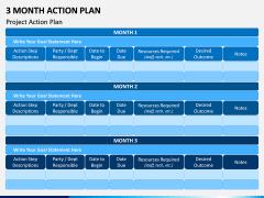 3 Month Action Plan PPT Slide 5