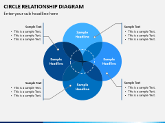 Circle Relationship Diagram PPT Slide 5