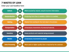 7 Wastes Of Lean PPT Slide 3