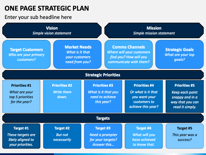 One Page Strategic Plan PPT Slide 1