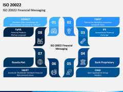 ISO 20022 PPT Slide 1
