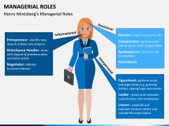 Managerial Roles PPT Slide 2