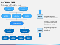 Problem Tree PPT Slide 4