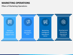 Marketing Operations PPT Slide 7