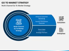 Go To Market Strategy PPT Slide 3