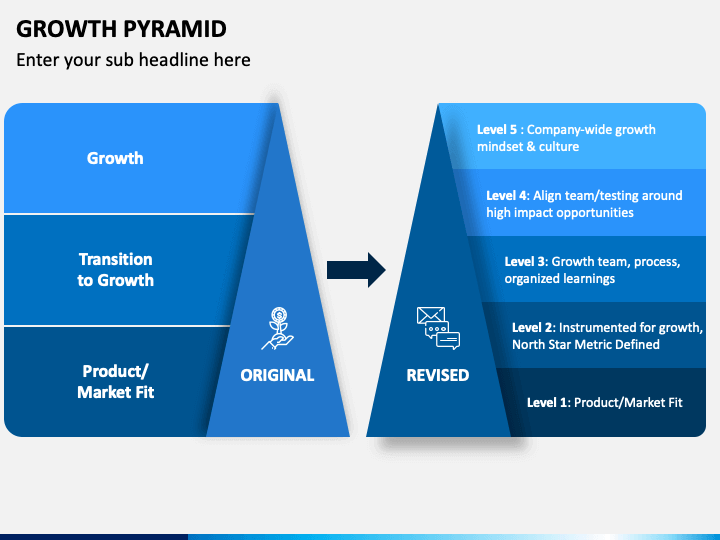 Growth Pyramid PPT Slide 1