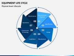 Equipment Life Cycle PPT Slide 3