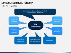 Stakeholder Relationship PPT Slide 5