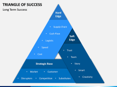Triangle of Success PPT Slide 5