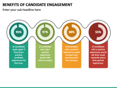 Benefits of Candidate Engagement PPT Slide 4