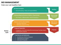 Bid Management PPT Slide 23