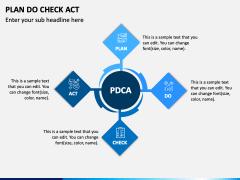 Plan Do Check Act (PDCA) PPT Slide 1