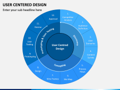 User Centered Design PPT Slide 1