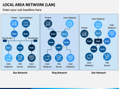 Local Area Network (LAN) PPT Slide 6