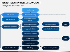 Recruitment Process Flowchart PPT Slide 3
