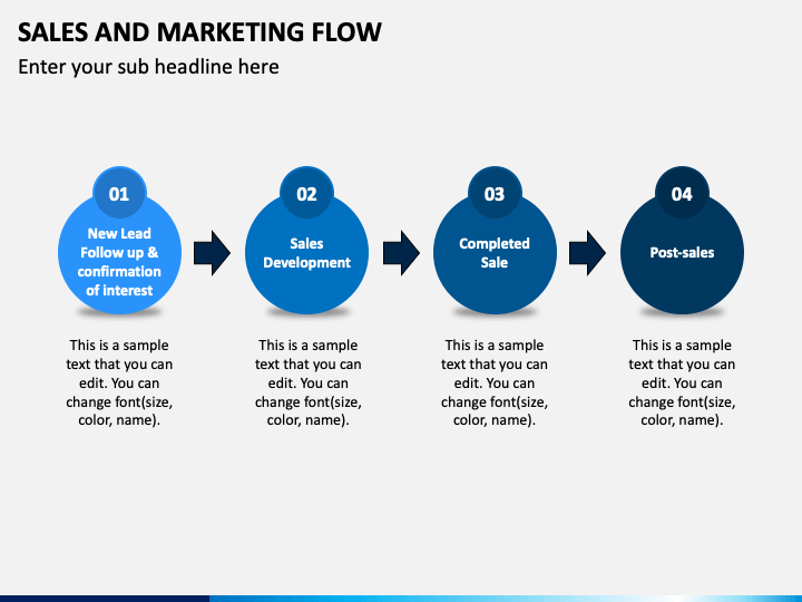 Sales and Marketing Flow PPT Slide 1