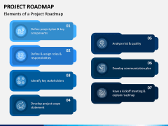 Project Roadmap PPT Slide 9