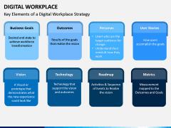 Digital Workplace PPT Slide 3