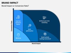 Brand Impact PPT Slide 4