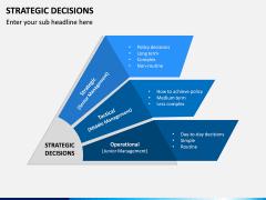 Strategic Decisions PPT Slide 2