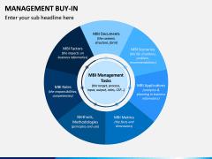 Management Buy-in PPT Slide 3