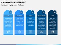 Candidate Engagement PPT Slide 5