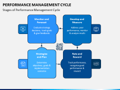 Performance Management Cycle PPT Slide 5