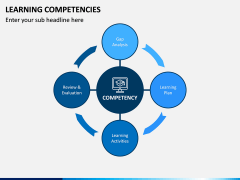 Learning Competencies PPT Slide 8