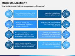 Micromanagement PPT Slide 6