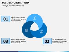 3 Overlap Circles - Venn PPT Slide 1