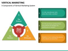 Vertical Marketing PPT Slide 14