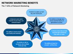 Network Marketing Benefits PPT Slide 1