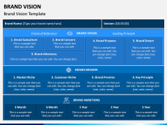 Brand Vision PPT Slide 3
