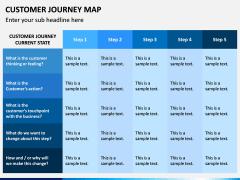 Customer Journey Maps PPT Slide 6