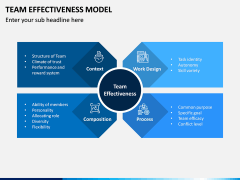 Team Effectiveness Model PPT Slide 2