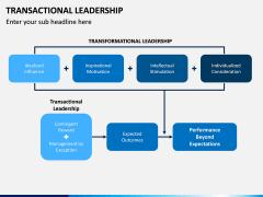 Transactional Leadership PPT Slide 7