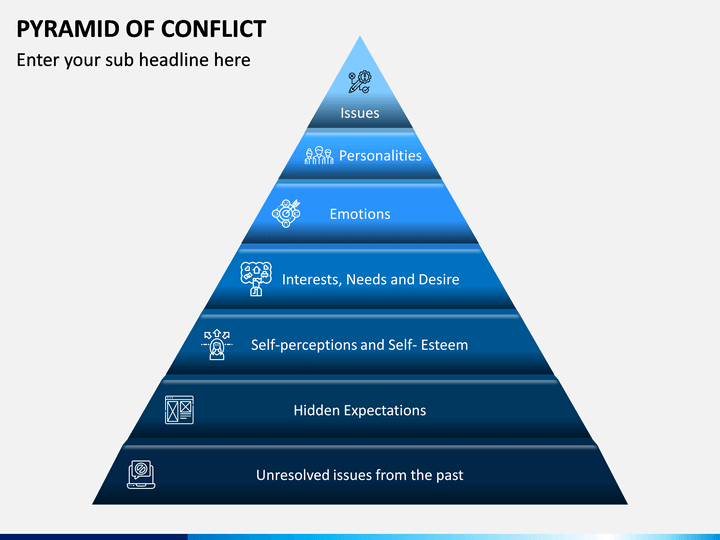Pyramid of Conflict PPT Slide 1