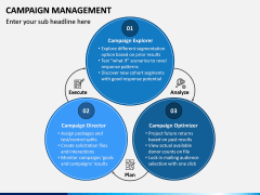 Campaign Management PPT Slide 3