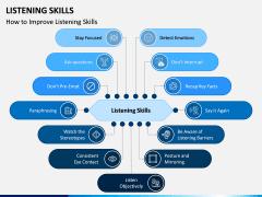 Listening Skills PPT Slide 1