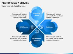 Platform as a Service (PaaS) PPT Slide 4