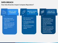 Data Breach PPT Slide 7