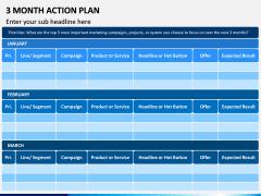 3 Month Action Plan PPT Slide 7
