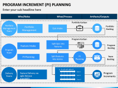 Program Increment Planning PPT Slide 8