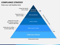 Compliance Strategy PPT Slide 4
