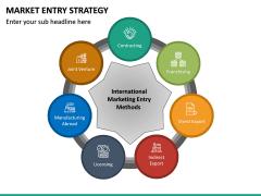 Market Entry Strategy PPT Slide 19