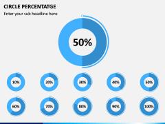 Circle Percentage PPT Slide 2
