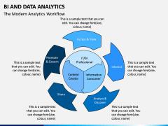 BI and Data Analytics PPT Slide 5